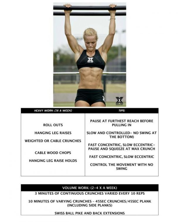 fitness model ab workout
