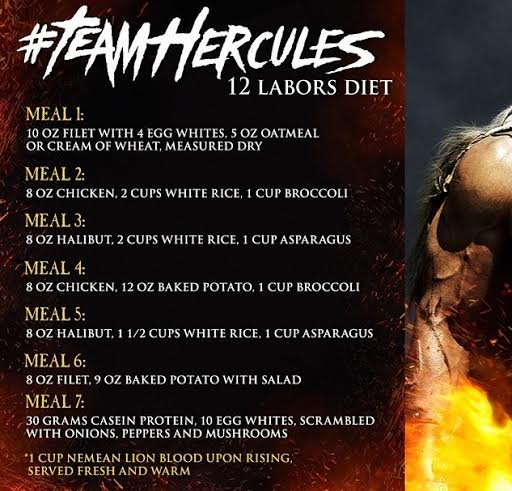 Dwayne Johnson Diet