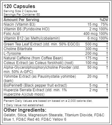 Trans4orm Ingredients